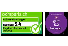 autoversicherung_kundenzufriedenheit_comparis_bonus_2015_smile_direct_versicherungen